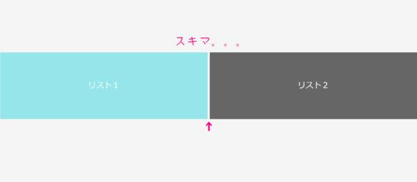 widthを49%にすると横並びにはなるが、スキマがうまれてしまう。